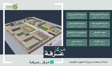 Directaid مشاريع كويت بنق Arafah center 2 1