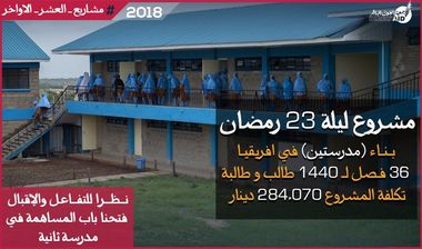 Directaid مشاريع كويت بنق Night 23 Ramadan 2 High Schools 1