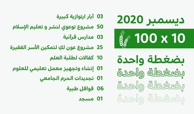 Directaid 10 × 10 10 × 100 December 2020 1