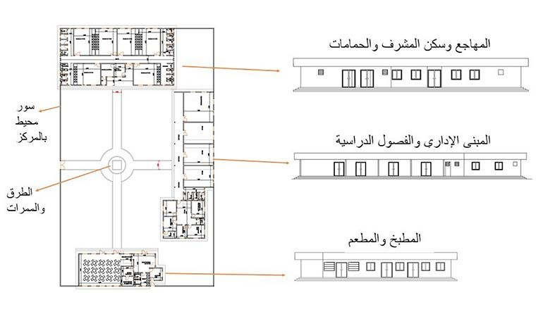 Directaid Dawa Projects Al-Huda wa Al-Noor Institute 1
