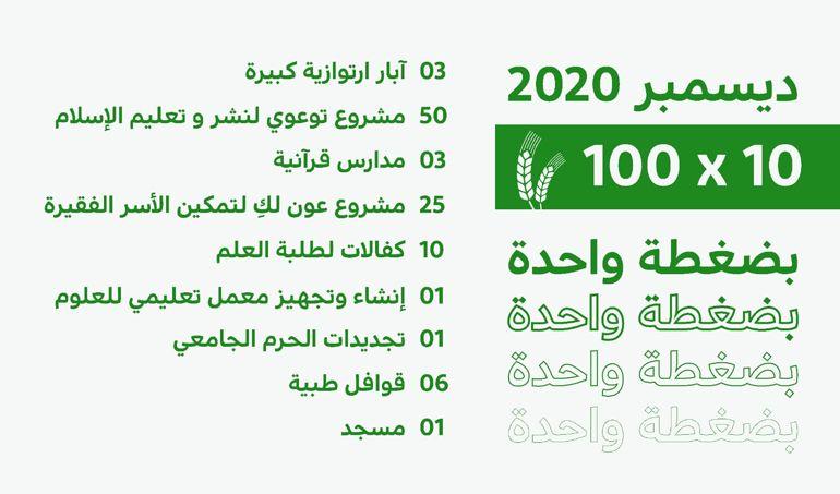 Directaid  10 × 100 December 2020 1